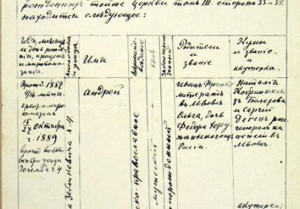 Свідоцтво про хрещення Андрія Франка